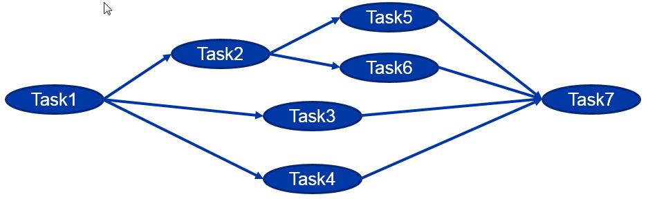 PNet_example.png.04ee15424eb3c4d37ad4b9cc7c67e993.png
